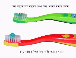 toothpaste for kids
